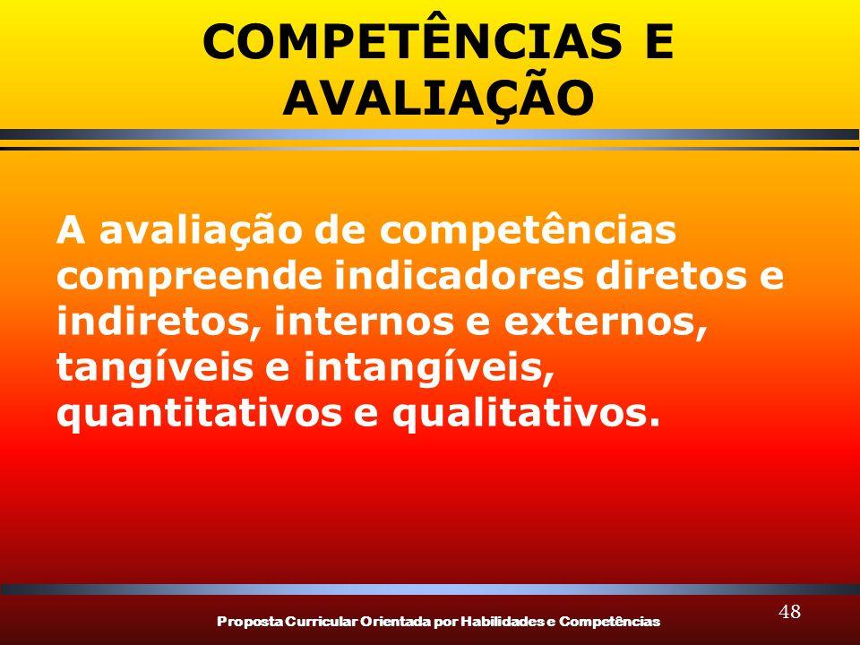 Proposta Curricular Orientada por Habilidades e Competências 48 COMPETÊNCIAS E AVALIAÇÃO A avaliação de competências compreende indicadores diretos e indiretos, internos e externos, tangíveis e intangíveis, quantitativos e qualitativos.