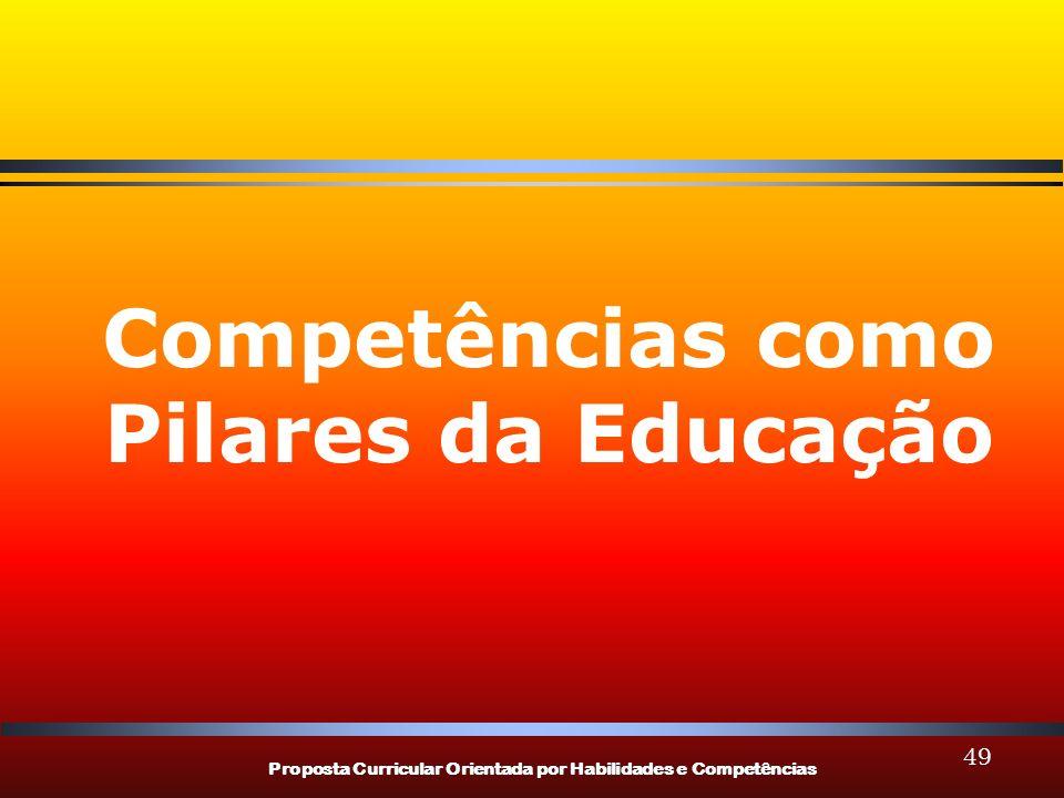 Proposta Curricular Orientada por Habilidades e Competências 49 Competências como Pilares da Educação