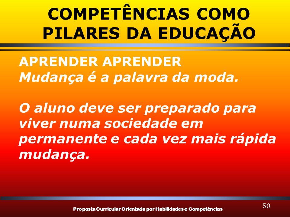 Proposta Curricular Orientada por Habilidades e Competências 50 COMPETÊNCIAS COMO PILARES DA EDUCAÇÃO APRENDER Mudança é a palavra da moda. O aluno de