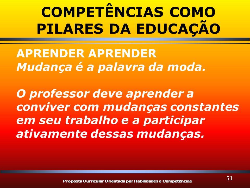 Proposta Curricular Orientada por Habilidades e Competências 51 COMPETÊNCIAS COMO PILARES DA EDUCAÇÃO APRENDER Mudança é a palavra da moda. O professo