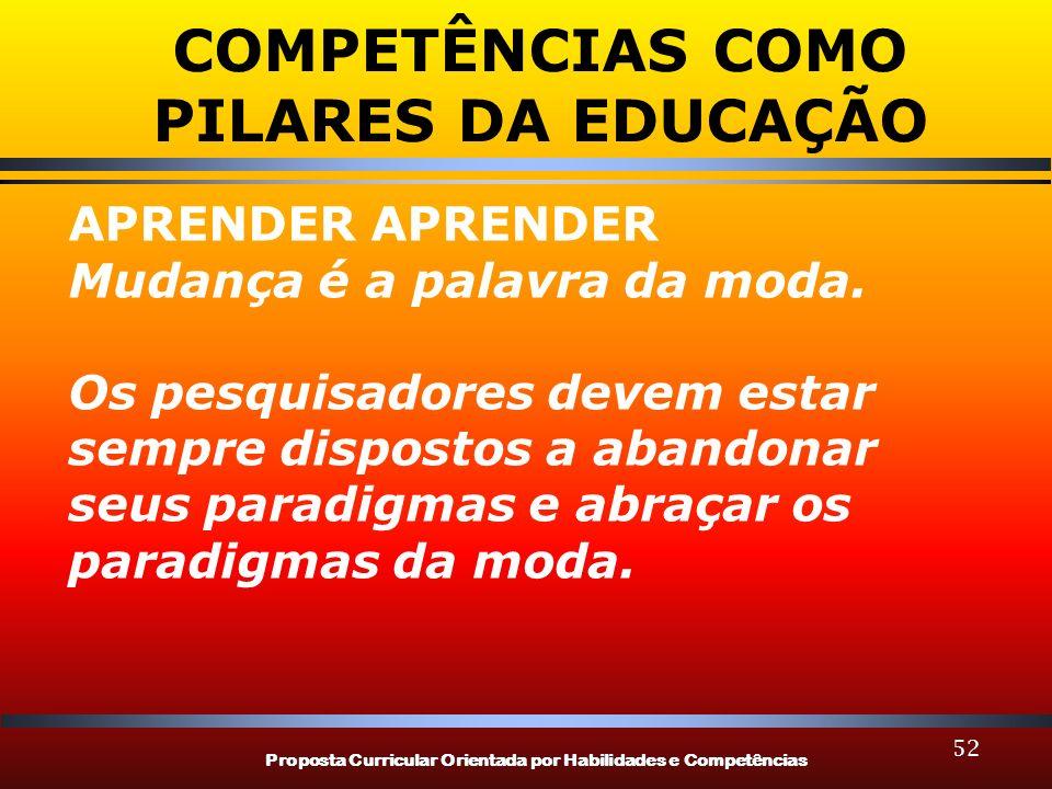 Proposta Curricular Orientada por Habilidades e Competências 52 COMPETÊNCIAS COMO PILARES DA EDUCAÇÃO APRENDER Mudança é a palavra da moda. Os pesquis