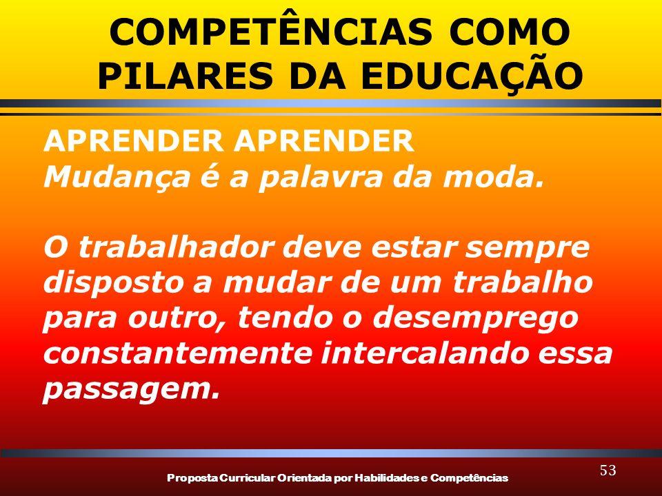 Proposta Curricular Orientada por Habilidades e Competências 53 COMPETÊNCIAS COMO PILARES DA EDUCAÇÃO APRENDER Mudança é a palavra da moda. O trabalha