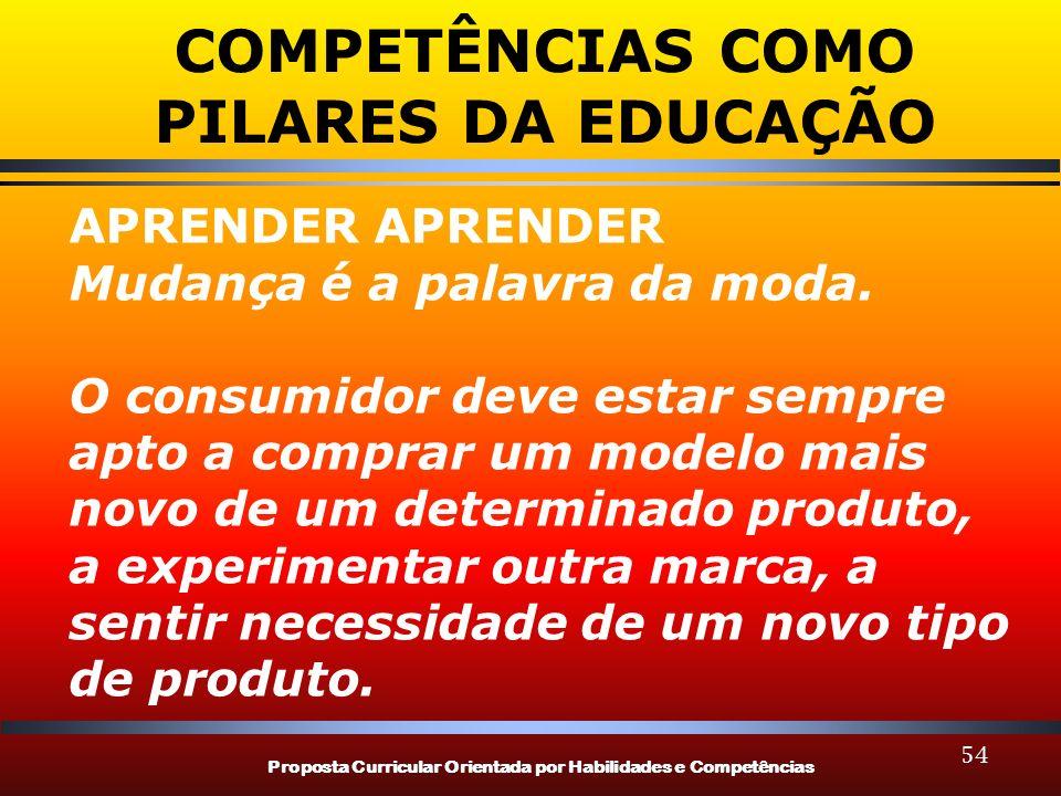 Proposta Curricular Orientada por Habilidades e Competências 54 COMPETÊNCIAS COMO PILARES DA EDUCAÇÃO APRENDER Mudança é a palavra da moda. O consumid