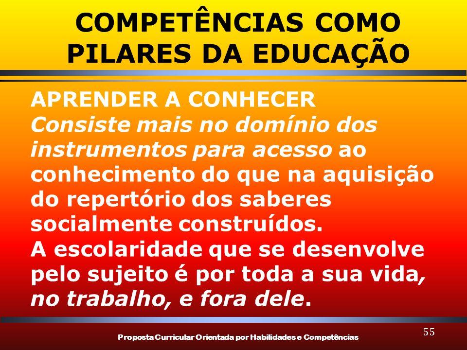 Proposta Curricular Orientada por Habilidades e Competências 55 COMPETÊNCIAS COMO PILARES DA EDUCAÇÃO APRENDER A CONHECER Consiste mais no domínio dos