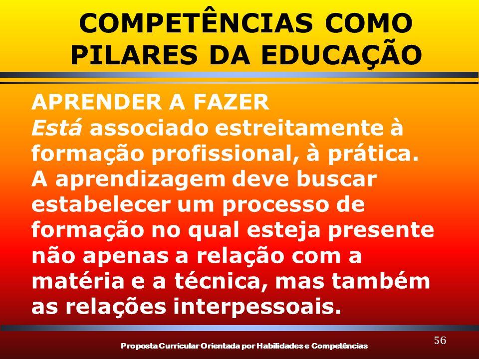 Proposta Curricular Orientada por Habilidades e Competências 56 COMPETÊNCIAS COMO PILARES DA EDUCAÇÃO APRENDER A FAZER Está associado estreitamente à formação profissional, à prática.
