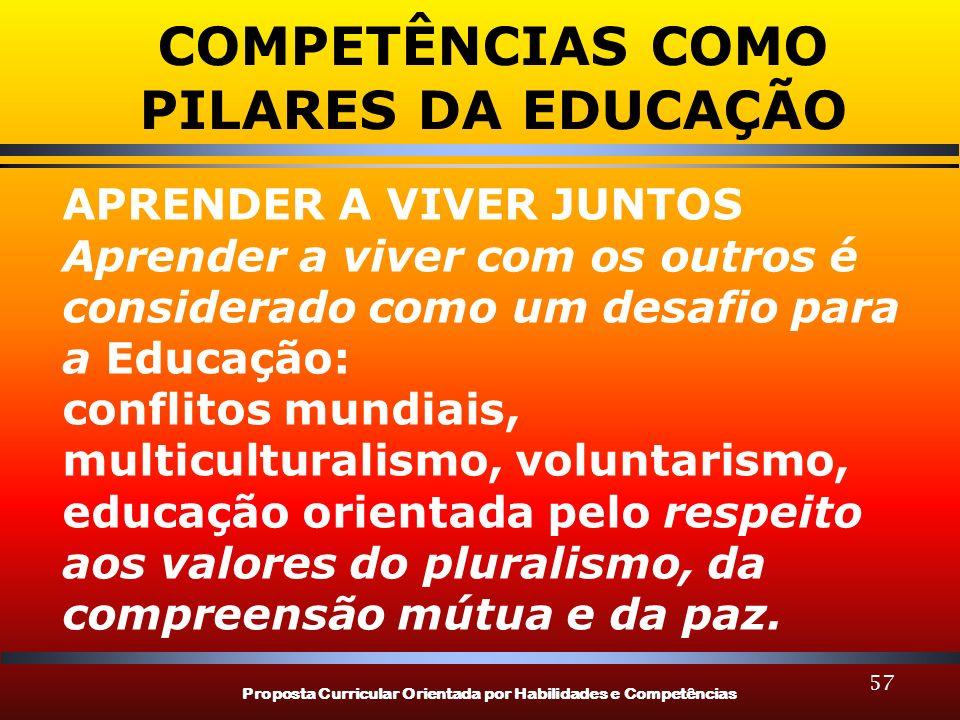 Proposta Curricular Orientada por Habilidades e Competências 57 COMPETÊNCIAS COMO PILARES DA EDUCAÇÃO APRENDER A VIVER JUNTOS Aprender a viver com os outros é considerado como um desafio para a Educação: conflitos mundiais, multiculturalismo, voluntarismo, educação orientada pelo respeito aos valores do pluralismo, da compreensão mútua e da paz.