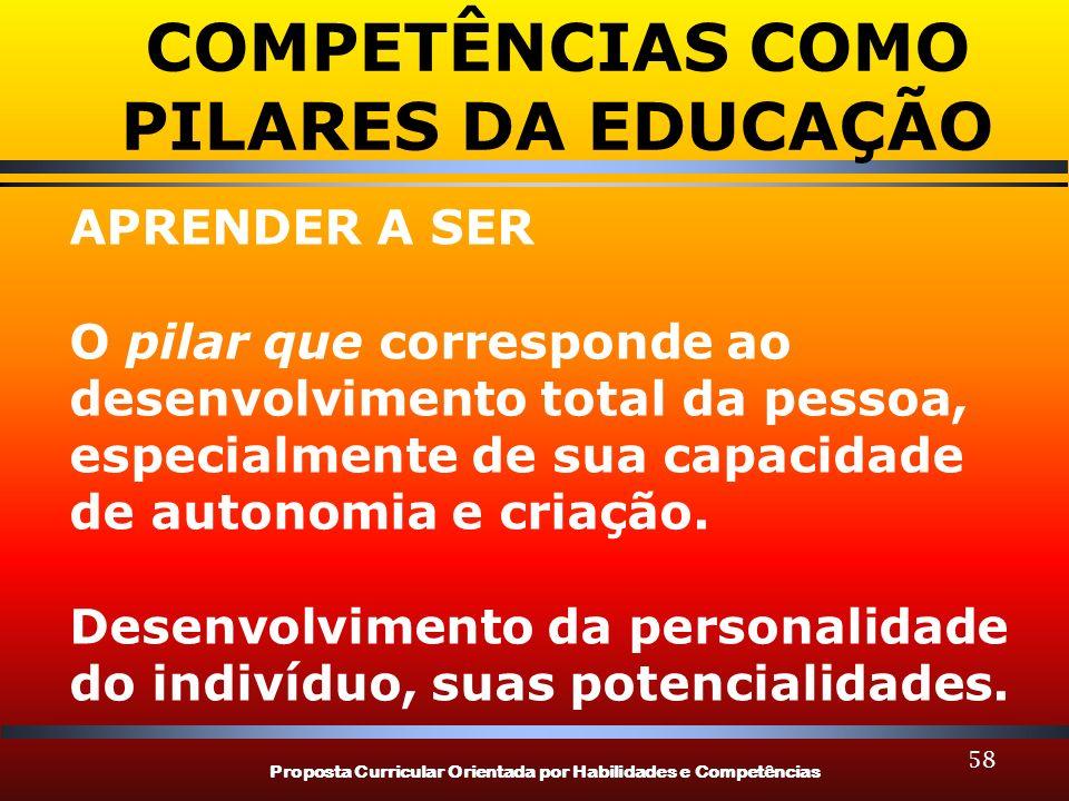 Proposta Curricular Orientada por Habilidades e Competências 58 COMPETÊNCIAS COMO PILARES DA EDUCAÇÃO APRENDER A SER O pilar que corresponde ao desenvolvimento total da pessoa, especialmente de sua capacidade de autonomia e criação.