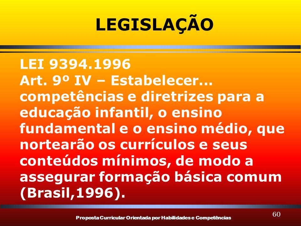Proposta Curricular Orientada por Habilidades e Competências 60 LEGISLAÇÃO LEI 9394.1996 Art. 9º IV – Estabelecer... competências e diretrizes para a
