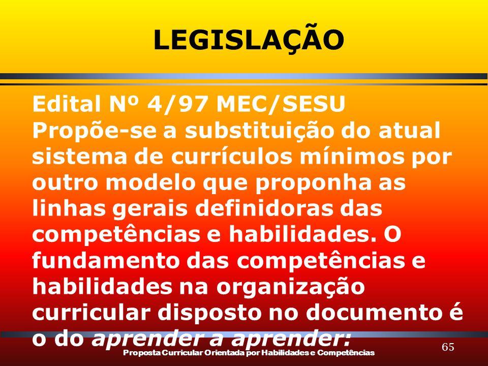 Proposta Curricular Orientada por Habilidades e Competências 65 LEGISLAÇÃO Edital Nº 4/97 MEC/SESU Propõe-se a substituição do atual sistema de currículos mínimos por outro modelo que proponha as linhas gerais definidoras das competências e habilidades.