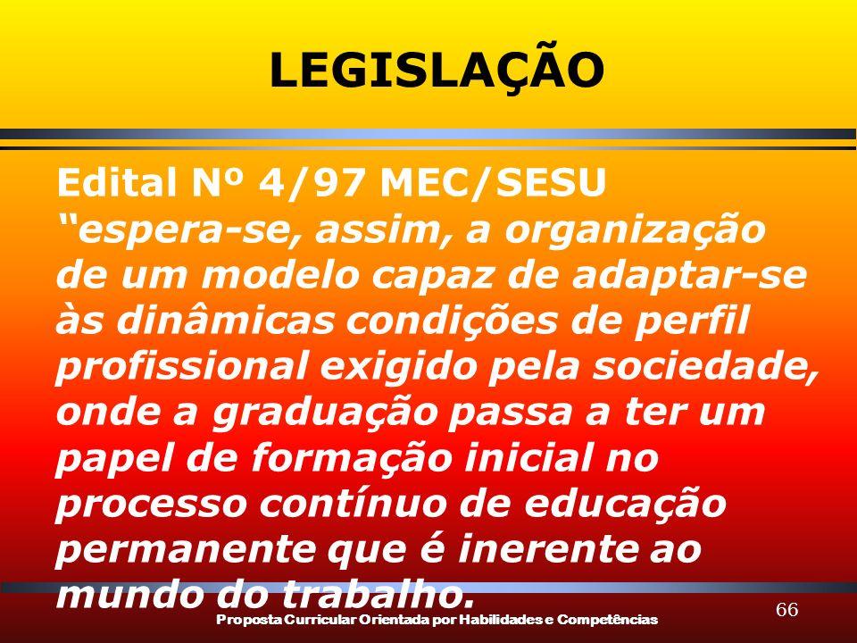 Proposta Curricular Orientada por Habilidades e Competências 66 LEGISLAÇÃO Edital Nº 4/97 MEC/SESU espera-se, assim, a organização de um modelo capaz