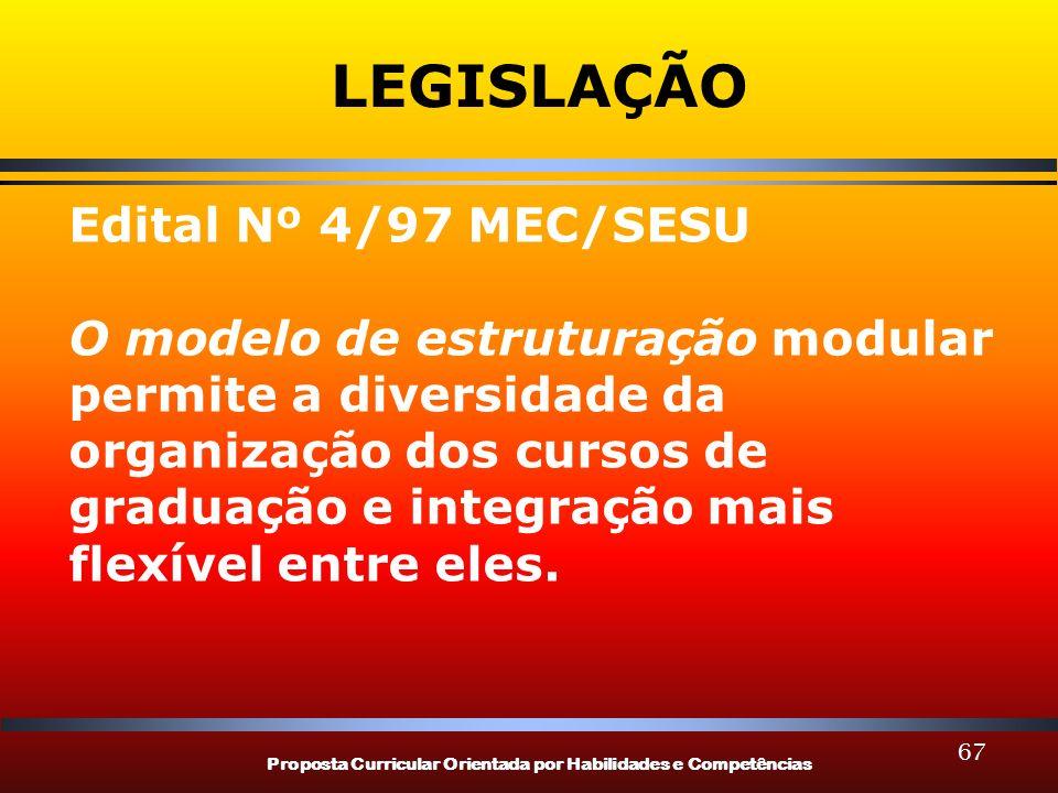 Proposta Curricular Orientada por Habilidades e Competências 67 LEGISLAÇÃO Edital Nº 4/97 MEC/SESU O modelo de estruturação modular permite a diversidade da organização dos cursos de graduação e integração mais flexível entre eles.