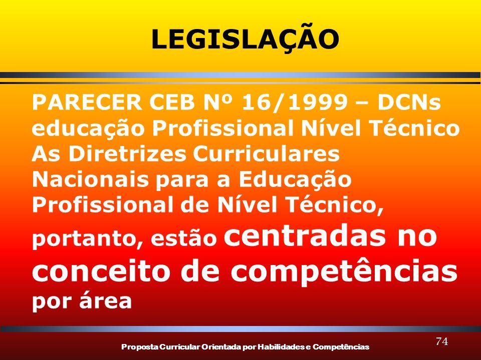Proposta Curricular Orientada por Habilidades e Competências 74 LEGISLAÇÃO PARECER CEB Nº 16/1999 – DCNs educação Profissional Nível Técnico As Diretrizes Curriculares Nacionais para a Educação Profissional de Nível Técnico, portanto, estão centradas no conceito de competências por área
