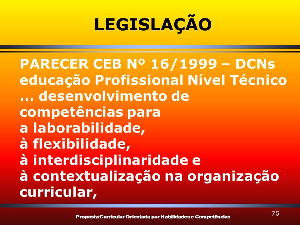 Proposta Curricular Orientada por Habilidades e Competências 75 LEGISLAÇÃO PARECER CEB Nº 16/1999 – DCNs educação Profissional Nível Técnico... desenv