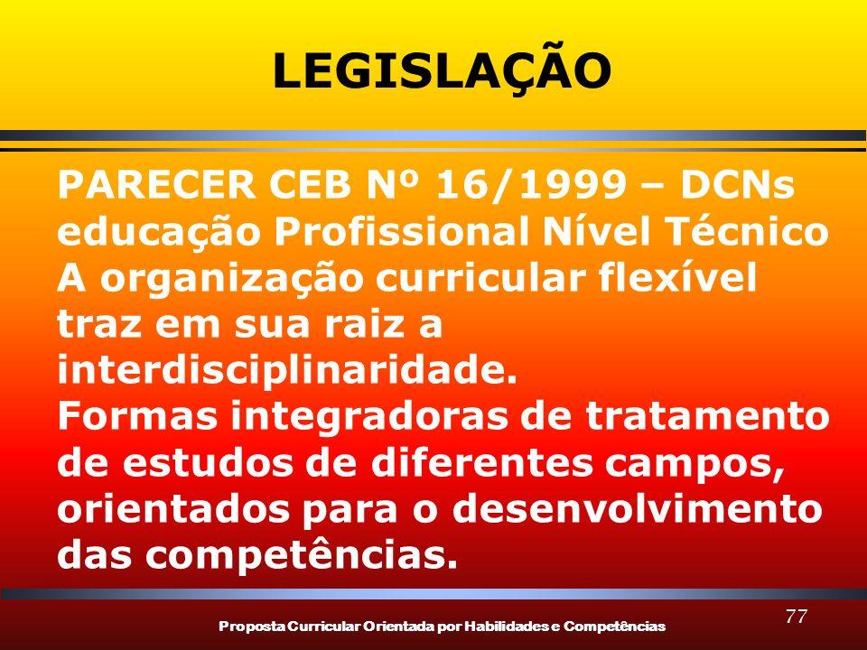 Proposta Curricular Orientada por Habilidades e Competências 77 LEGISLAÇÃO PARECER CEB Nº 16/1999 – DCNs educação Profissional Nível Técnico A organiz