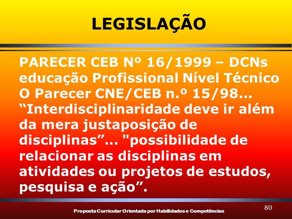 Proposta Curricular Orientada por Habilidades e Competências 80 LEGISLAÇÃO PARECER CEB Nº 16/1999 – DCNs educação Profissional Nível Técnico O Parecer
