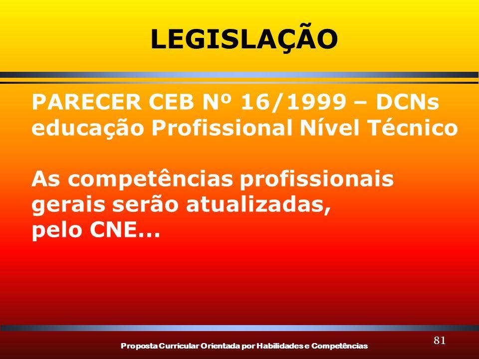 Proposta Curricular Orientada por Habilidades e Competências 81 LEGISLAÇÃO PARECER CEB Nº 16/1999 – DCNs educação Profissional Nível Técnico As compet