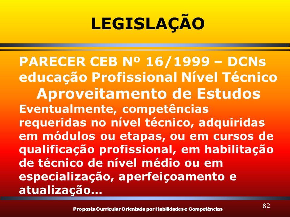 Proposta Curricular Orientada por Habilidades e Competências 82 LEGISLAÇÃO PARECER CEB Nº 16/1999 – DCNs educação Profissional Nível Técnico Aproveita