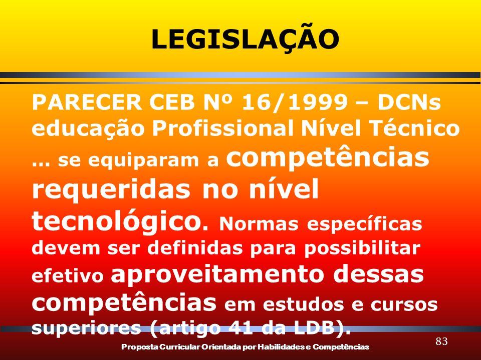Proposta Curricular Orientada por Habilidades e Competências 83 LEGISLAÇÃO PARECER CEB Nº 16/1999 – DCNs educação Profissional Nível Técnico... se equ