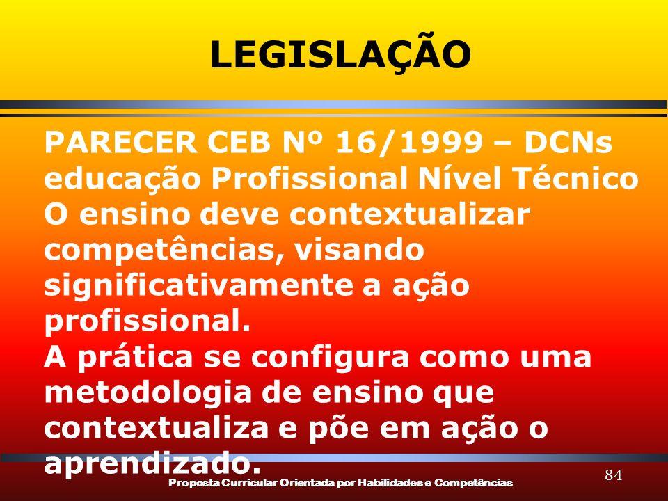 Proposta Curricular Orientada por Habilidades e Competências 84 LEGISLAÇÃO PARECER CEB Nº 16/1999 – DCNs educação Profissional Nível Técnico O ensino