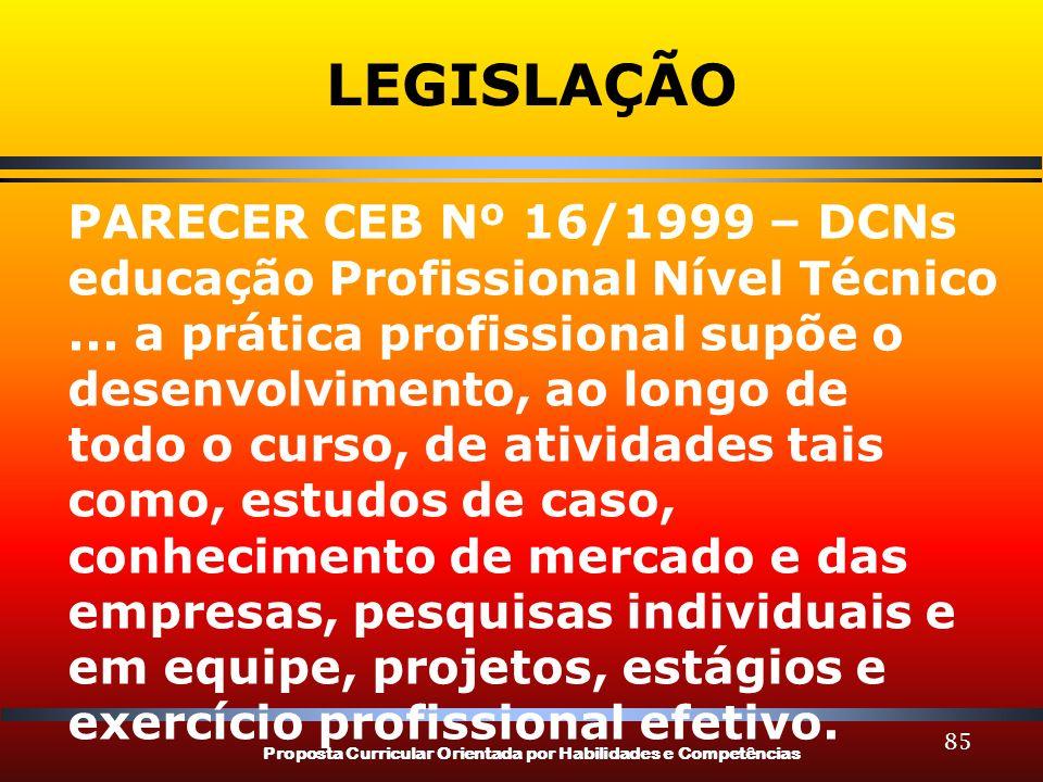 Proposta Curricular Orientada por Habilidades e Competências 85 LEGISLAÇÃO PARECER CEB Nº 16/1999 – DCNs educação Profissional Nível Técnico... a prát