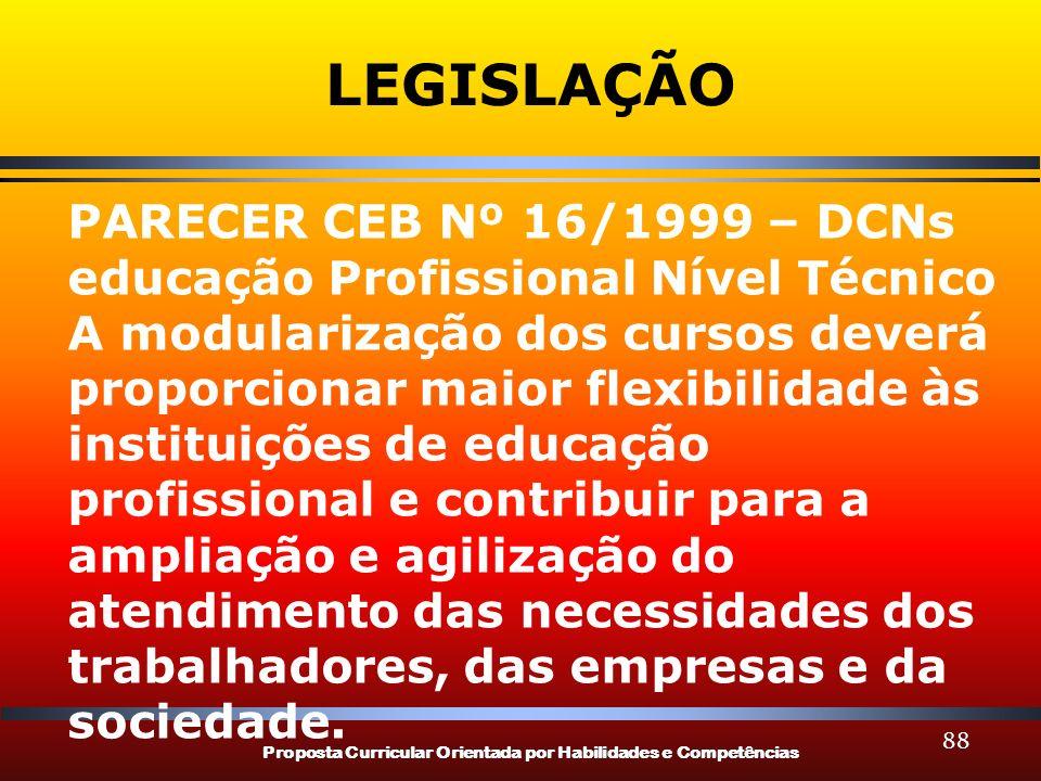 Proposta Curricular Orientada por Habilidades e Competências 88 LEGISLAÇÃO PARECER CEB Nº 16/1999 – DCNs educação Profissional Nível Técnico A modular