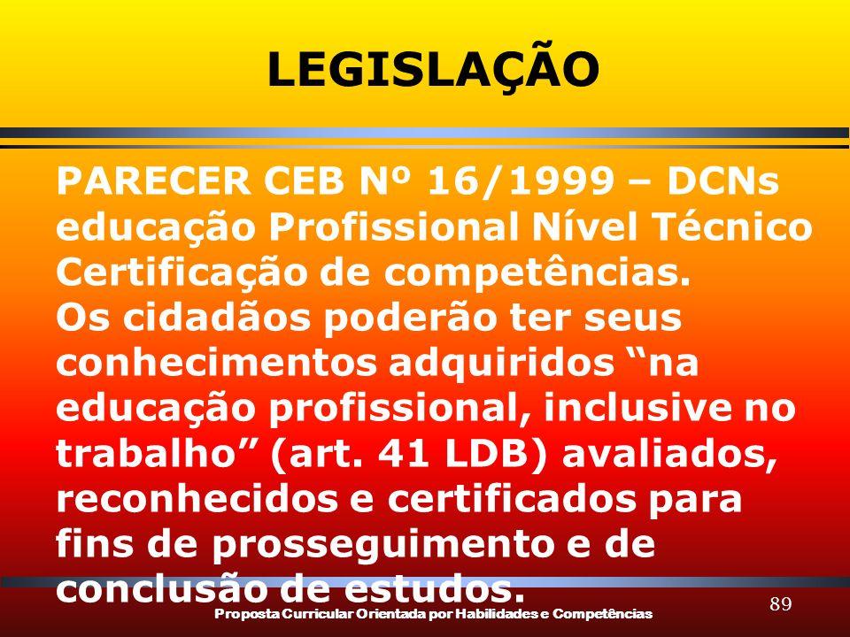 Proposta Curricular Orientada por Habilidades e Competências 89 LEGISLAÇÃO PARECER CEB Nº 16/1999 – DCNs educação Profissional Nível Técnico Certificação de competências.