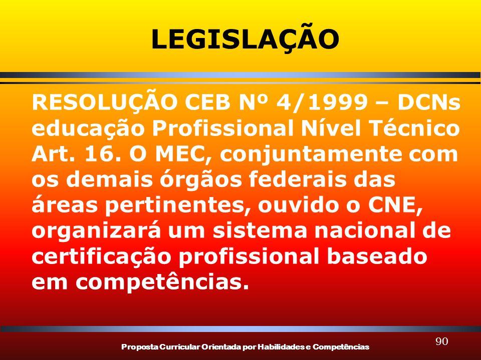 Proposta Curricular Orientada por Habilidades e Competências 90 LEGISLAÇÃO RESOLUÇÃO CEB Nº 4/1999 – DCNs educação Profissional Nível Técnico Art. 16.