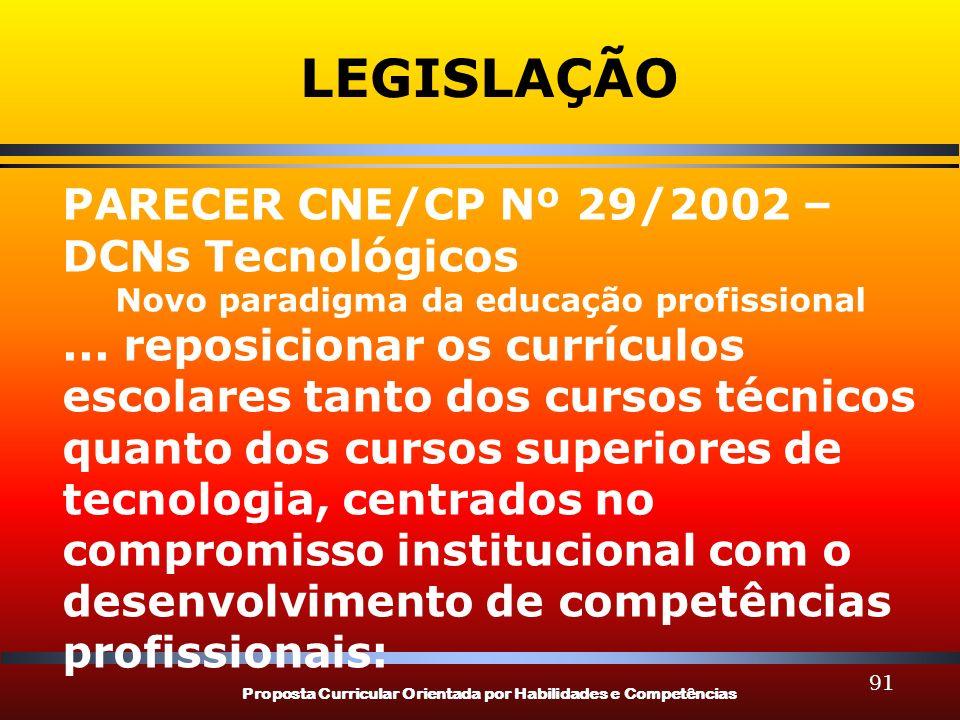 Proposta Curricular Orientada por Habilidades e Competências 91 LEGISLAÇÃO PARECER CNE/CP Nº 29/2002 – DCNs Tecnológicos Novo paradigma da educação profissional...