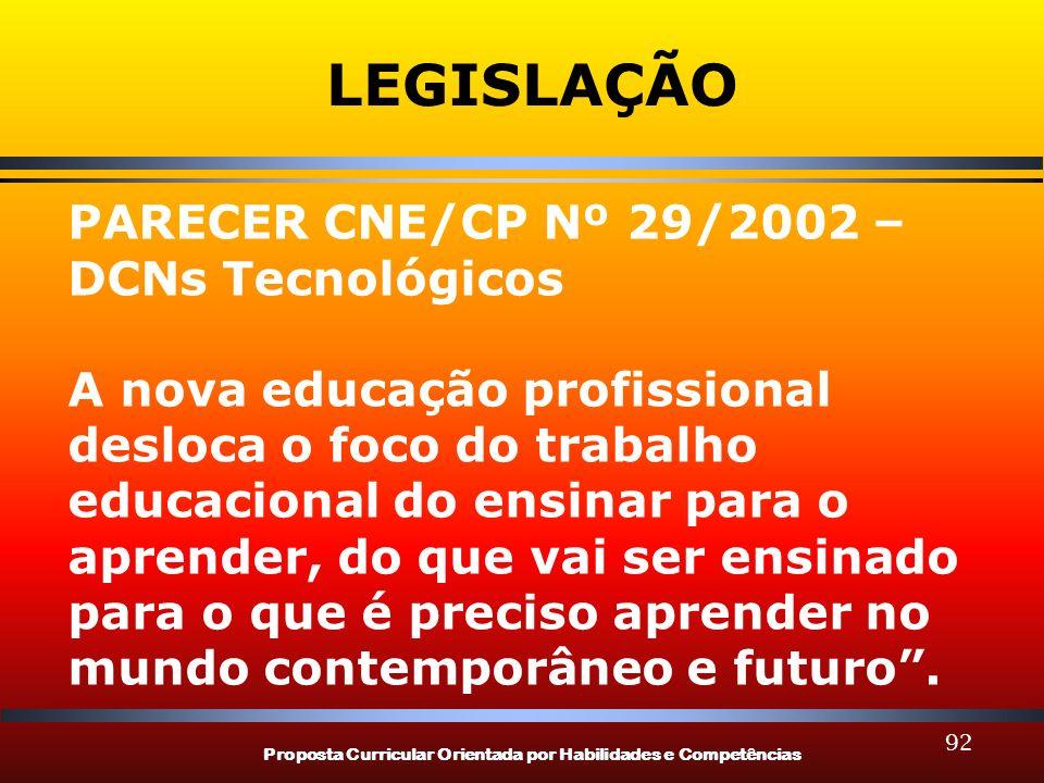 Proposta Curricular Orientada por Habilidades e Competências 92 LEGISLAÇÃO PARECER CNE/CP Nº 29/2002 – DCNs Tecnológicos A nova educação profissional