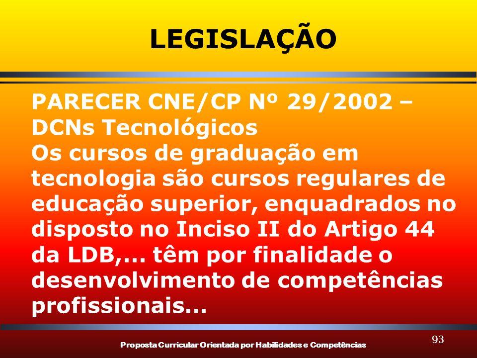 Proposta Curricular Orientada por Habilidades e Competências 93 LEGISLAÇÃO PARECER CNE/CP Nº 29/2002 – DCNs Tecnológicos Os cursos de graduação em tec