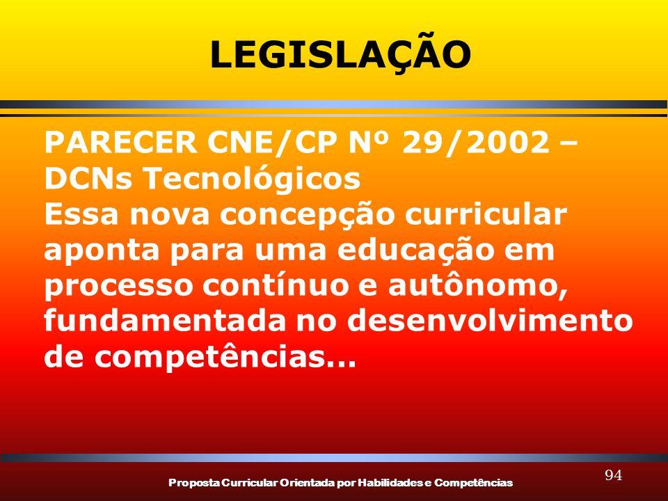 Proposta Curricular Orientada por Habilidades e Competências 94 LEGISLAÇÃO PARECER CNE/CP Nº 29/2002 – DCNs Tecnológicos Essa nova concepção curricula