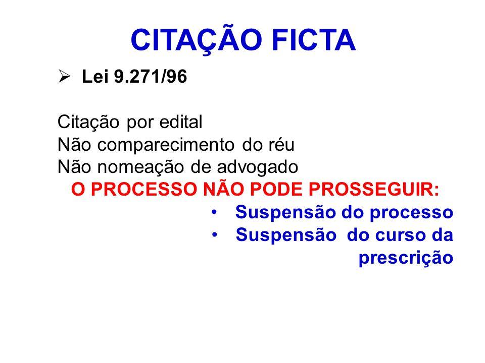 CITAÇÃO FICTA Lei 9.271/96 Citação por edital Não comparecimento do réu Não nomeação de advogado O PROCESSO NÃO PODE PROSSEGUIR: Suspensão do processo
