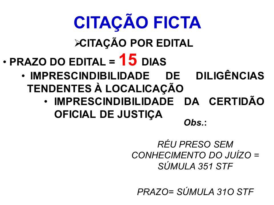 CITAÇÃO FICTA CITAÇÃO POR EDITAL PRAZO DO EDITAL = 15 DIAS IMPRESCINDIBILIDADE DE DILIGÊNCIAS TENDENTES À LOCALICAÇÃO IMPRESCINDIBILIDADE DA CERTIDÃO OFICIAL DE JUSTIÇA Obs.: RÉU PRESO SEM CONHECIMENTO DO JUÍZO = SÚMULA 351 STF PRAZO= SÚMULA 31O STF
