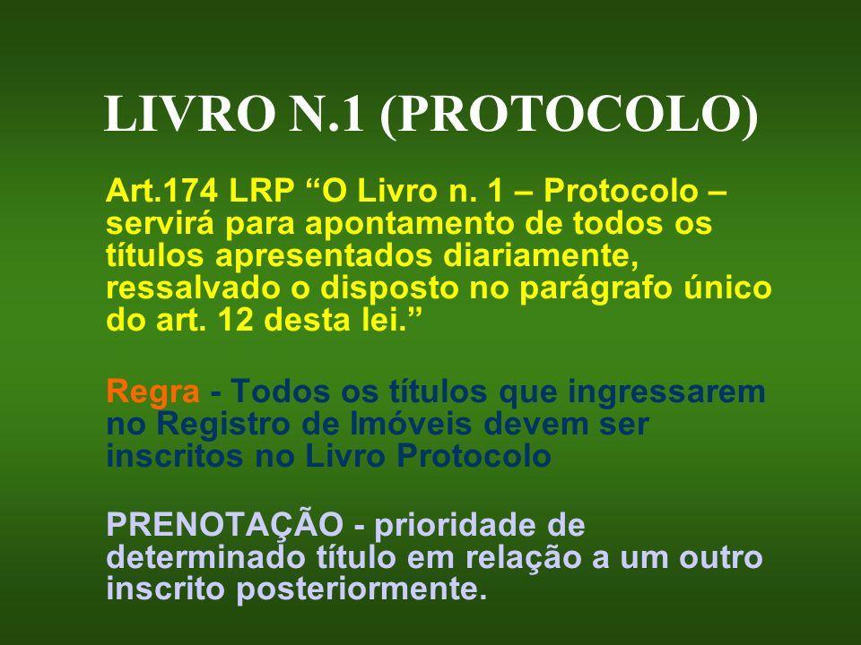 LIVRO N.1 (PROTOCOLO) Art.174 LRP O Livro n. 1 – Protocolo – servirá para apontamento de todos os títulos apresentados diariamente, ressalvado o dispo