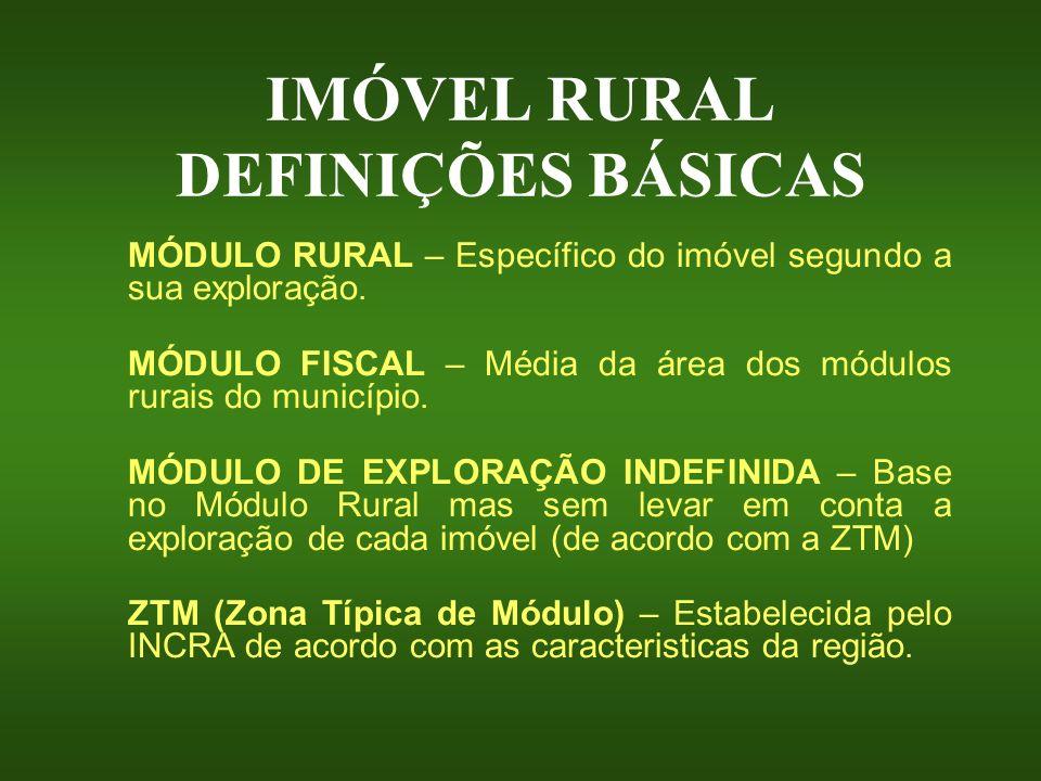 IMÓVEL RURAL DEFINIÇÕES BÁSICAS MÓDULO RURAL – Específico do imóvel segundo a sua exploração. MÓDULO FISCAL – Média da área dos módulos rurais do muni