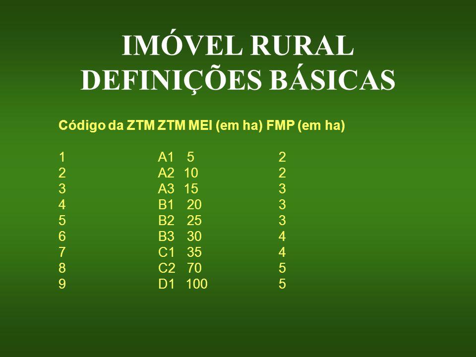 IMÓVEL RURAL DEFINIÇÕES BÁSICAS Código da ZTM ZTM MEI (em ha) FMP (em ha) 1 A1 5 2 2 A2 10 2 3 A3 15 3 4 B1 20 3 5 B2 25 3 6 B3 30 4 7 C1 35 4 8 C2 70