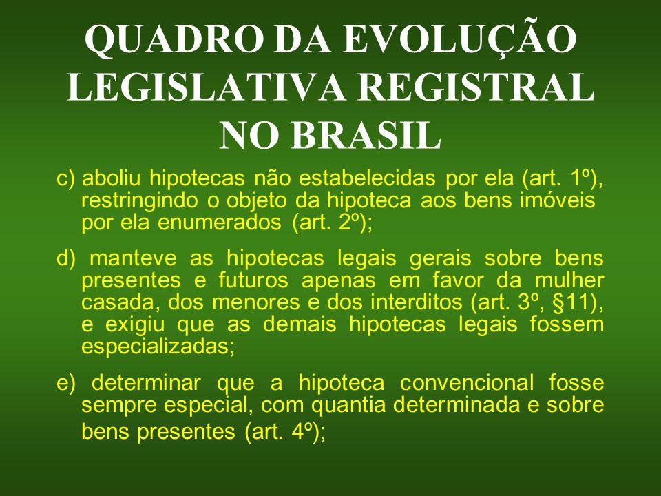 QUADRO DA EVOLUÇÃO LEGISLATIVA REGISTRAL NO BRASIL c) aboliu hipotecas não estabelecidas por ela (art. 1º), restringindo o objeto da hipoteca aos bens