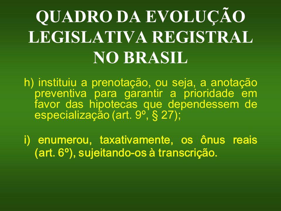 QUADRO DA EVOLUÇÃO LEGISLATIVA REGISTRAL NO BRASIL h) instituiu a prenotação, ou seja, a anotação preventiva para garantir a prioridade em favor das h