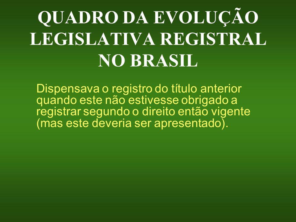 QUADRO DA EVOLUÇÃO LEGISLATIVA REGISTRAL NO BRASIL Dispensava o registro do título anterior quando este não estivesse obrigado a registrar segundo o d
