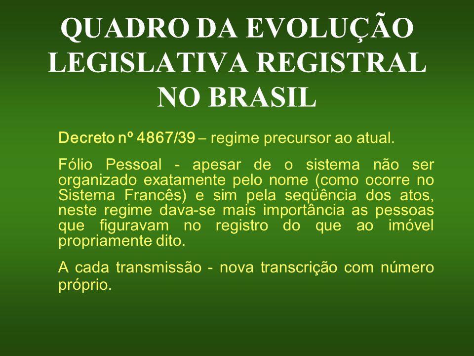 QUADRO DA EVOLUÇÃO LEGISLATIVA REGISTRAL NO BRASIL Decreto nº 4867/39 – regime precursor ao atual. Fólio Pessoal - apesar de o sistema não ser organiz