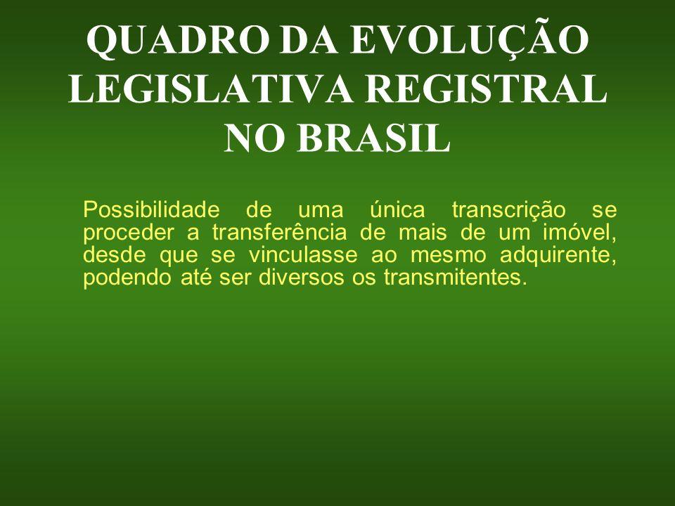 QUADRO DA EVOLUÇÃO LEGISLATIVA REGISTRAL NO BRASIL Possibilidade de uma única transcrição se proceder a transferência de mais de um imóvel, desde que