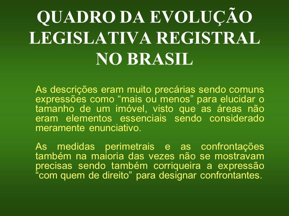 QUADRO DA EVOLUÇÃO LEGISLATIVA REGISTRAL NO BRASIL As descrições eram muito precárias sendo comuns expressões como mais ou menos para elucidar o taman