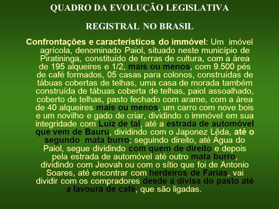 QUADRO DA EVOLUÇÃO LEGISLATIVA REGISTRAL NO BRASIL Confrontações e característicos do immóvel: Um imóvel agrícola, denominado Paiol, situado neste mun