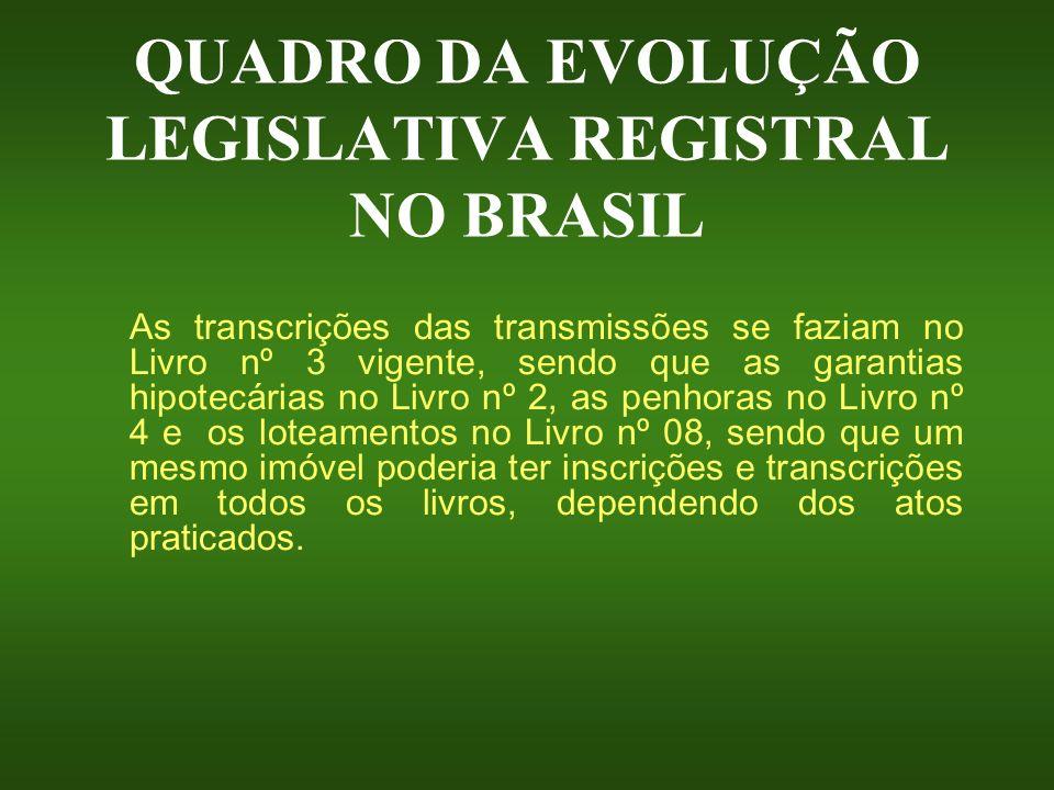 QUADRO DA EVOLUÇÃO LEGISLATIVA REGISTRAL NO BRASIL As transcrições das transmissões se faziam no Livro nº 3 vigente, sendo que as garantias hipotecári