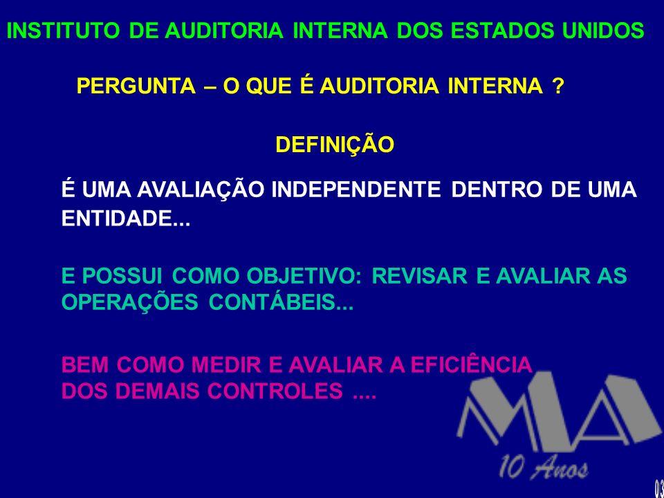 DEFINIÇÃO: AUDITORIA INTERNA > NBC-T-12- RESOLUÇÃO CFC N. 780/95 - CONJUNTO DE PROCEDIMENTOS TÉCNICOS... - Examinar a integridade, adequação e eficáci