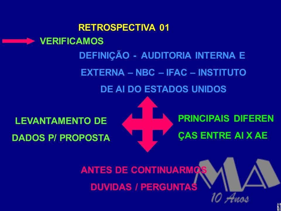 NBC-T-11- RESOLUÇÃO CFC N. 820/97 - O AUDITOR DEVE PLANEJAR SEU TRABALHO DE ACORDO COM OS PRAZOS E DEMAIS COMPROMISSOS ASSUMIDOS COM A ENTIDADE. - O P