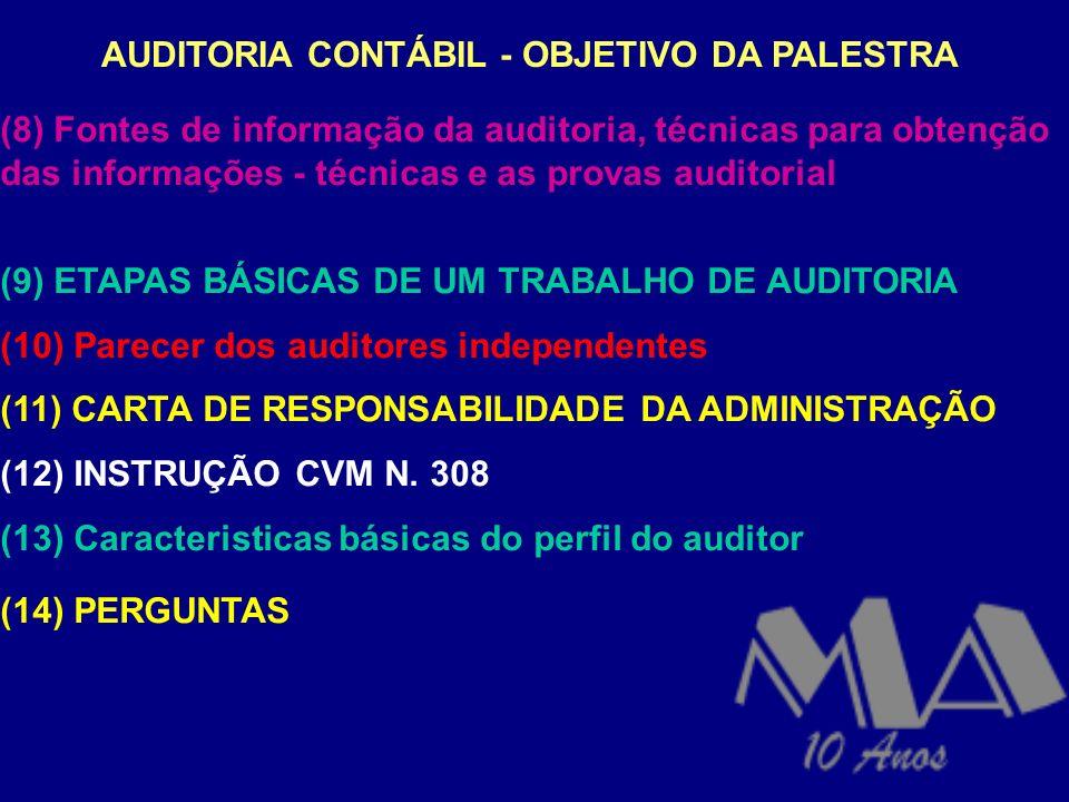 AUDITORIA CONTÁBIL - OBJETIVO DA PALESTRA COMENTAR SOBRE: (1) PRÉ PROPOSTA DE AUDITORIA (2) objetivo da auditoria independente e auditoria interna fre