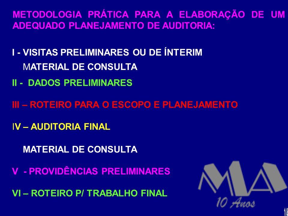 TIPOS DE PROGRAMAS - EXEMPLOS PROGRAMAS DE AUDITORIA ANALÍTICA OU OPERACIONAL PROGRAMAS DE REVISÃO PERIÓDICAS PROGRAMAS DE AUDITORIA CONTÁBIL E FINANC