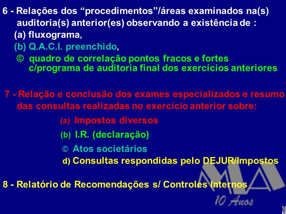 CLIENTE : Nº: EXERCÍCIO FINDO EM : 1 - Balancete recente do exercício em curso 2 - Análise das principais contas do balancete 3 - Balanço dos 2 exercí