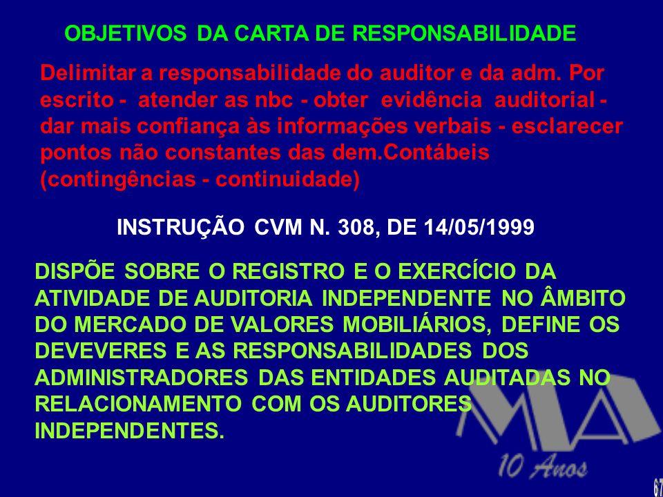 CARTA DE RESPONSABILIDADE DA ADMINISTRAÇÃO - NBC-T-11-IT-01 - RESOLUÇÃO CFC N. 752/93 -20/09/93. FINALIDADE: Confirmação por parte da adm. Da auditada